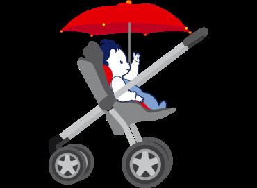 Immagine per la categoria Accessori passeggio